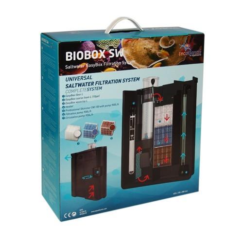Filtre aquarium interieur Biobox N° 2 équipé 33446