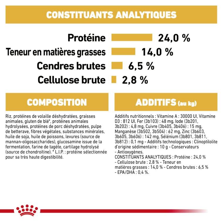 Croquette chien Royal Canin Bulldog adulte 12kg 467069