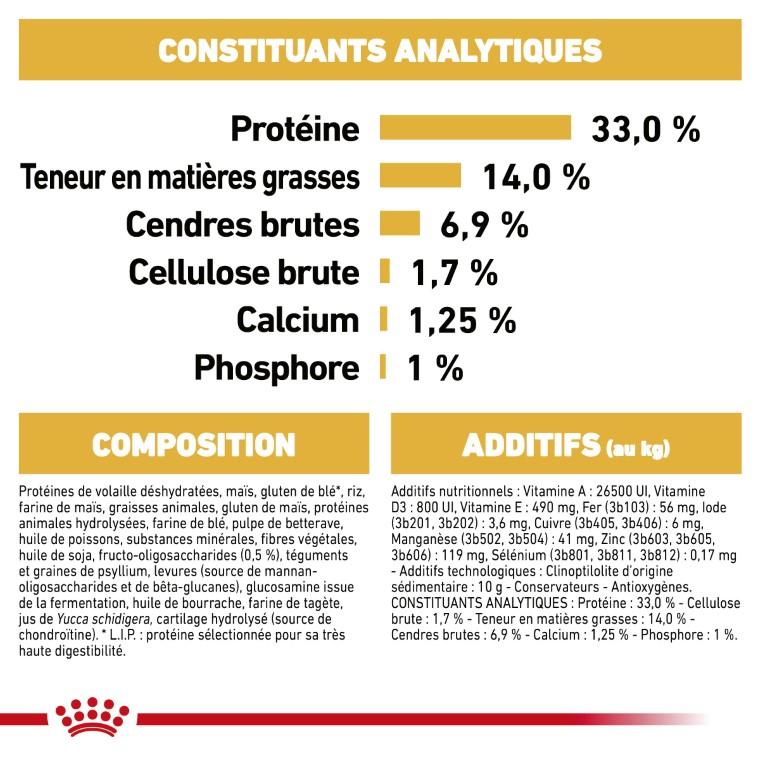 Croquette chien Royal Canin Labrador Retriever junior 12kg 483548