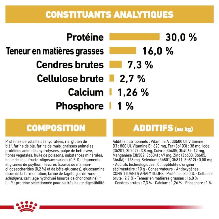 Croquette chien Royal Canin Berger Allemand Junior 12kg 491623